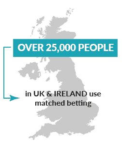 Matched Betting in the UK