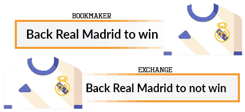 real madrid matched betting example
