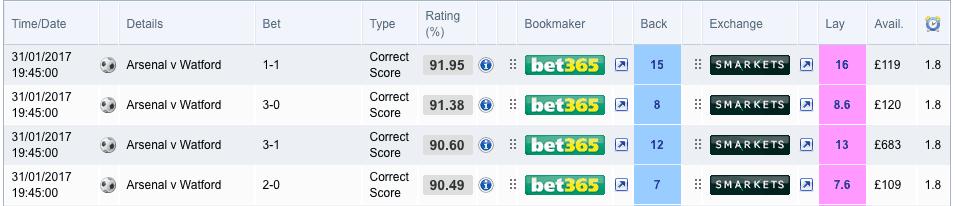 odds matcher correct score