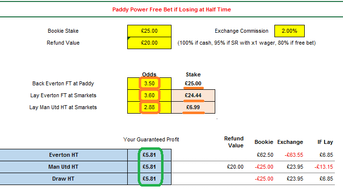 paddy spreadsheet