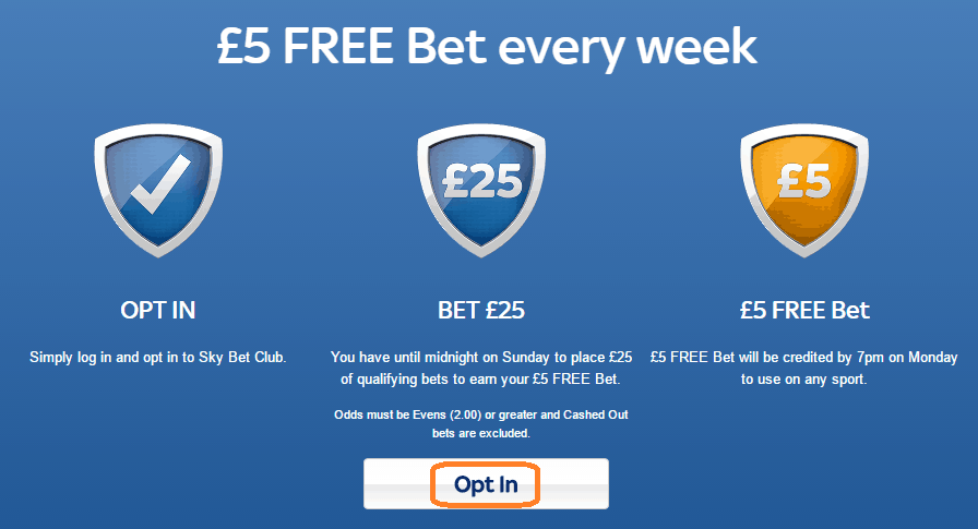 skybet free bet club optin