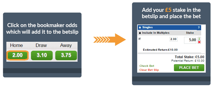 Add bet to betslip