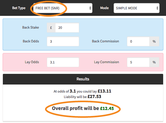 free bet calculator