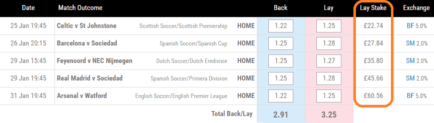 lay sequential acca matcher