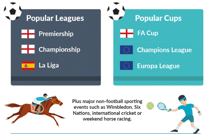 popular football leagues and cups