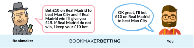 bookmaker betting example