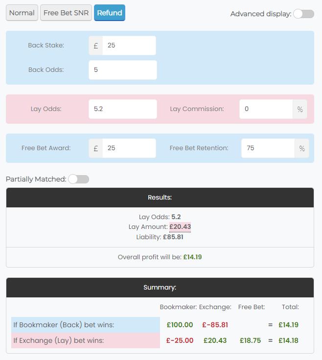 Risk free equal profit calculator